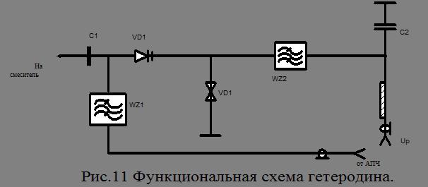 Большой Каталог Рефератов Реферат Радиолокационный приемник  Реферат Радиолокационный приемник