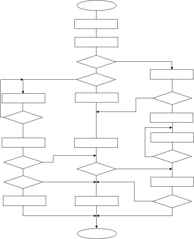 схеме алгоритма Рис.1.