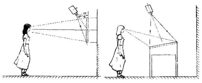 изобразительных голограмм