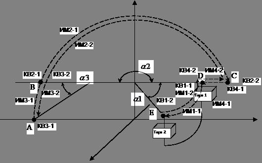 Рис. 3 Отрезок АВ – в