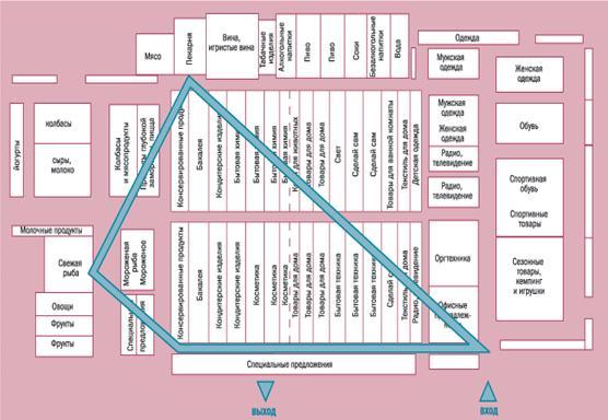 Схема торгового зала центра