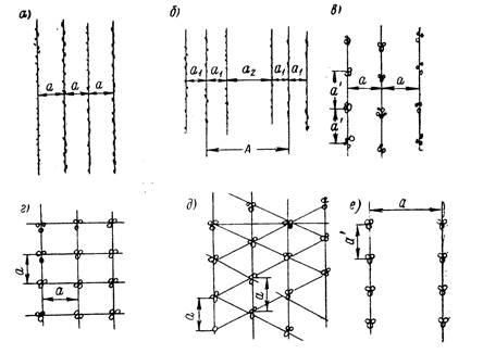 Схемы квадратно-гнездового и